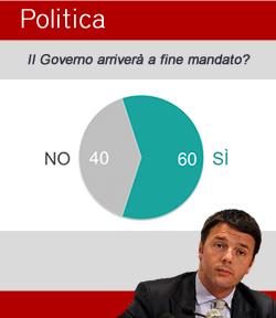 Il Governo Renzi arriverà a fine mandato? Probabile.