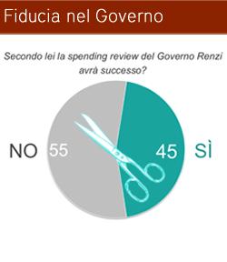 La spending review, missione ardua