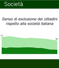 Italiani sempre meno coesi