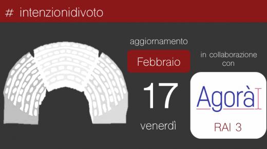 Intenzioni di voto – 17 febbraio 2017