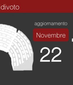 Intenzioni di voto – 22 novembre 2017