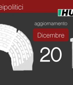 Intenzioni di voto – 20 dicembre 2017