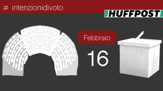 Intenzioni di voto e simulazione dei collegi – 16 febbraio 2018